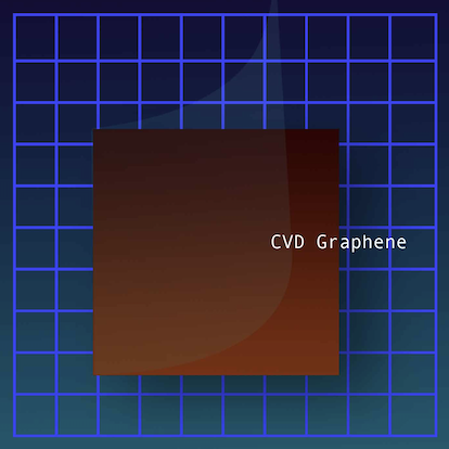 "New Large Size 12""x8"" CVD Graphene on Copper Foil or PET"