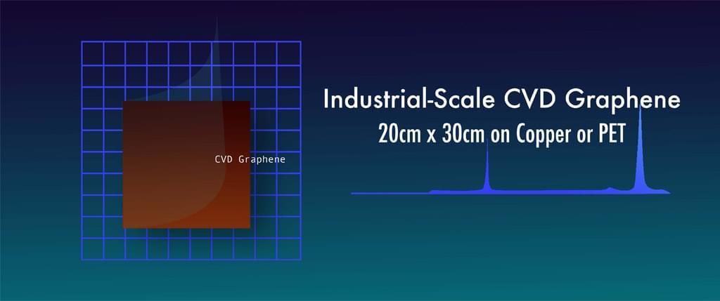 Industrial CVD Graphene 30x20cm