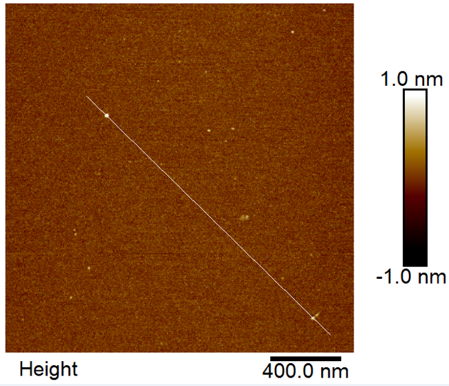 MoS2 Quantum Dots AFM