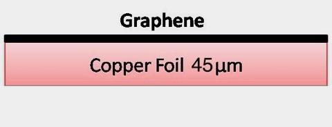 CVD Graphene on Copper Foil (Single-sided)
