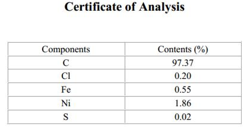 EDS Analysis of ACS Material Purified MWNTs-COOH (Length <10 μm)