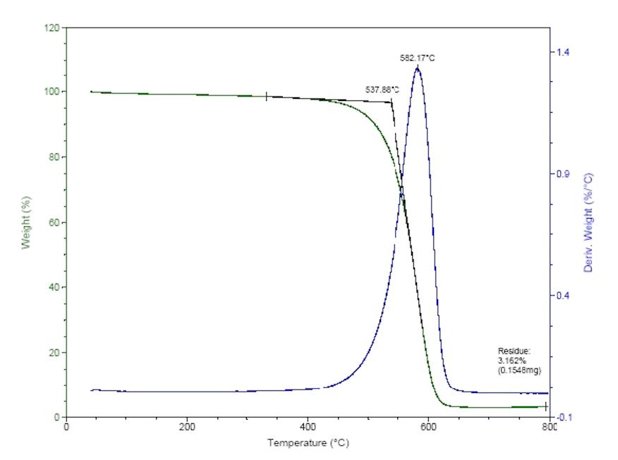 TGA Purified MWNTs (L=0.5-2um)