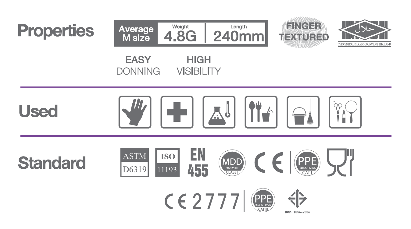 ACS Material Gloves specifications