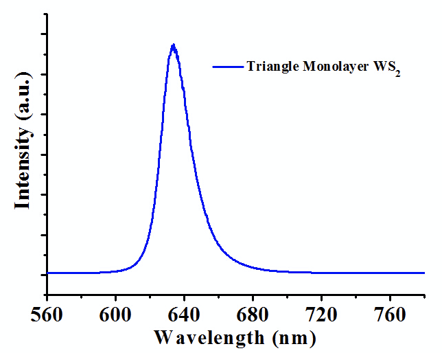 Typical Optical Spectrum Image of ACS Material Monolayer WS2 on SiO2 (20-50μm)