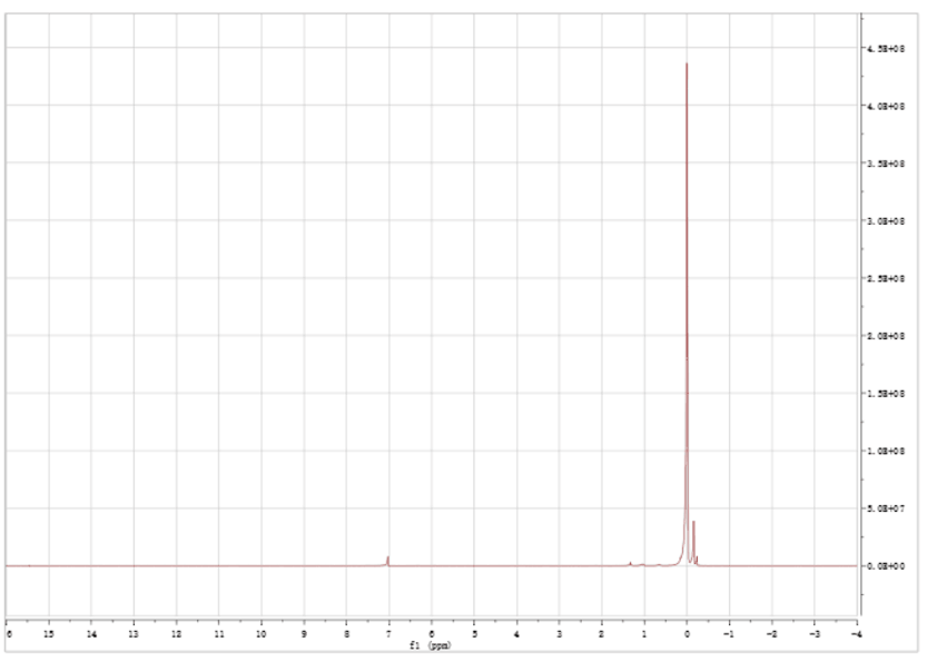 Typical NMR Spectroscopy of ACS Material Graphdiyne Monomer HEB-TMS