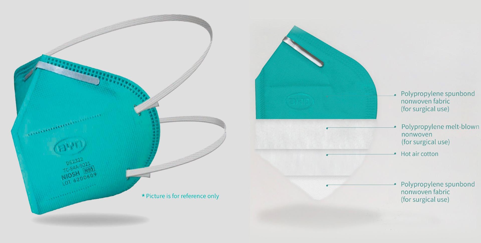 BYD N95 Mask