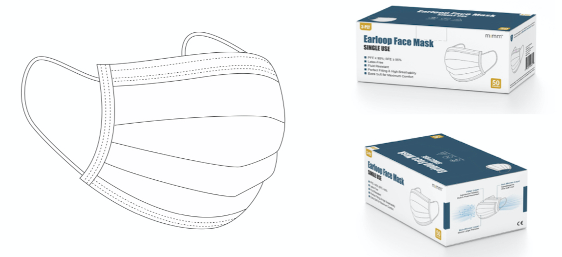 ACS Material Disposable Face Mask (MIMM)
