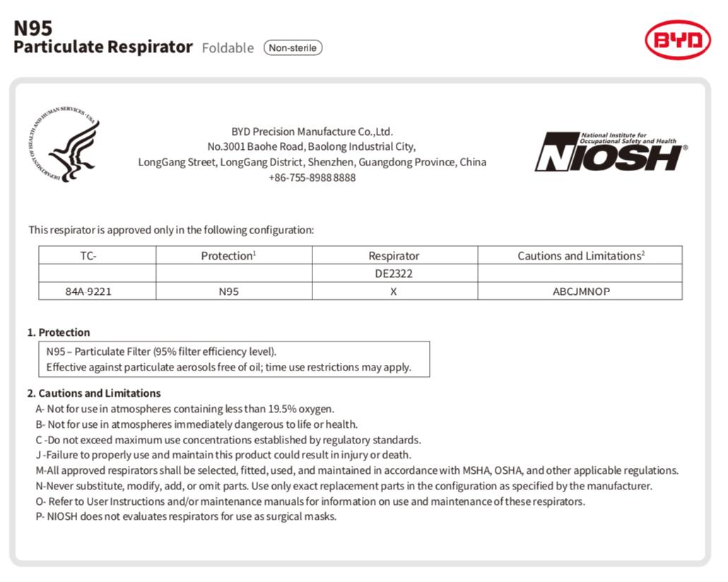 BYD NIOSH Certificate