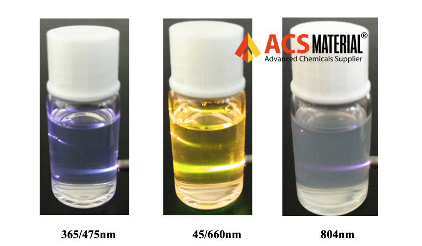 Fluorescence Image of ACS Material Upconverting Nanoparticles, excitation at 975 nm