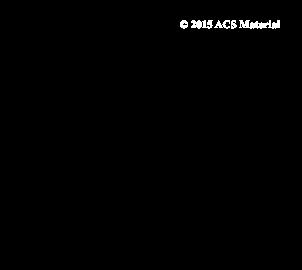 XRD pattern Image of Black Phosphorus Powder